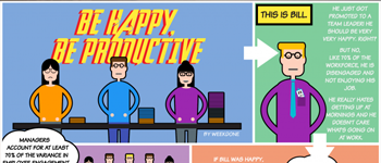 Job Satisfaction: Be Happy, Be Productive [infographic]