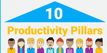10 Productivity Pillars of a Successful Company [Infographic]