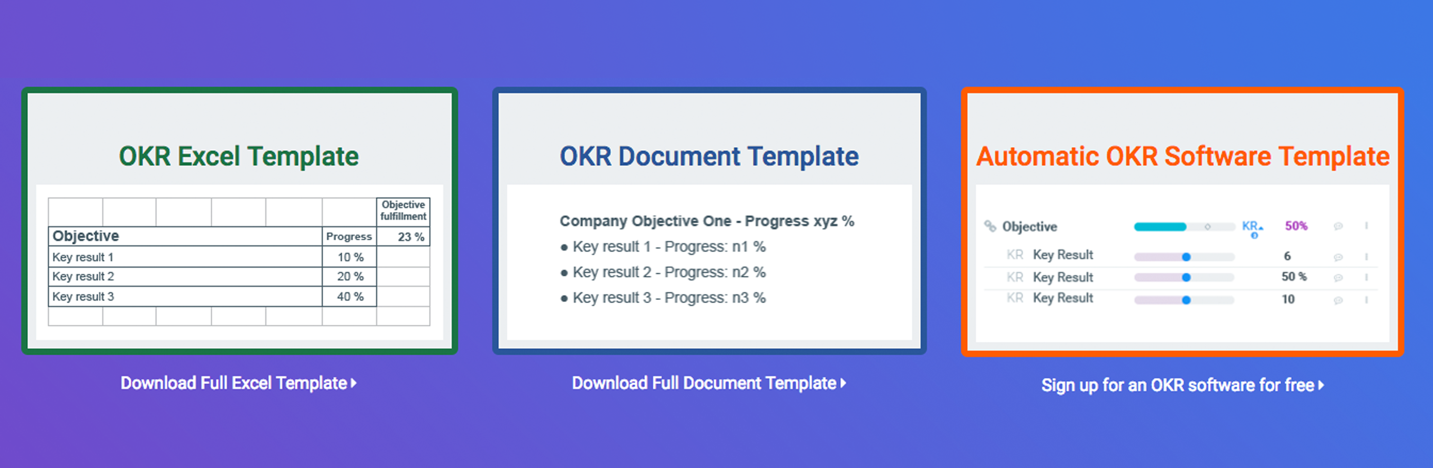 You Free OKR Templates and Examples
